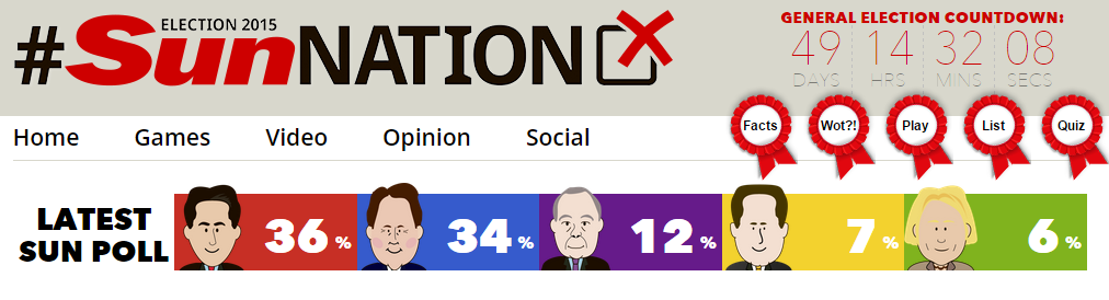The Sun 'BuzzFeeds' its political coverage